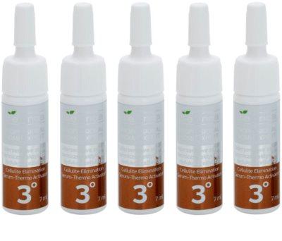 Bielenda Professional Home Expert Cellu-Corrector ler pentru corp anti celulita