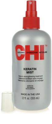 CHI Infra процедура за укрепване на косата 1