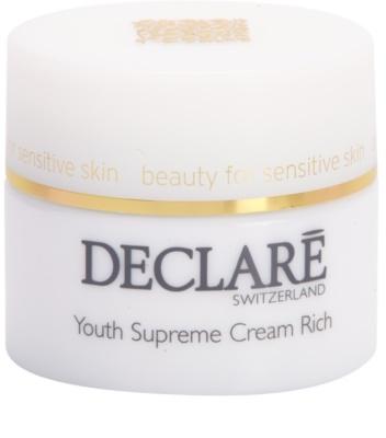 Declaré Pro Youthing поживний зволожуючий крем для омолодження шкіри