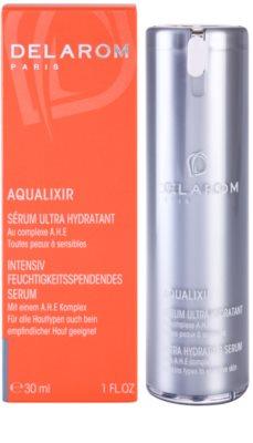 Delarom Aqualixir ser de piele cu ultra hidratare 1