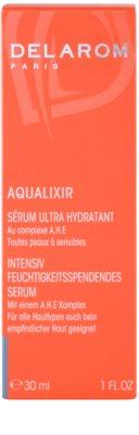 Delarom Aqualixir ser de piele cu ultra hidratare 2