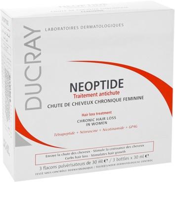 Ducray Neoptide tratament impotriva caderii parului 2