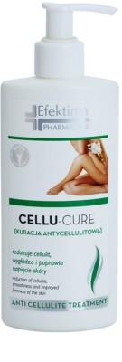 Efektima PharmaCare Cellu-Cure bőrlágyító tej a testre narancsbőrre