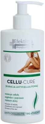 Efektima PharmaCare Cellu-Cure vyhlazující tělové mléko proti celulitidě