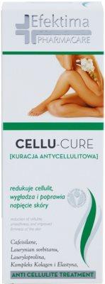 Efektima PharmaCare Cellu-Cure bőrlágyító tej a testre narancsbőrre 2