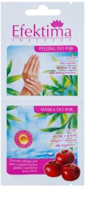 Efektima Institut regenerierende Pflege für die Hände
