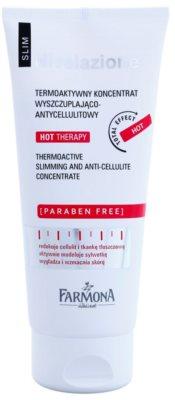 Farmona Nivelazione Slim termoaktywny koncentrat wyszczuplający przeciw cellulitowi