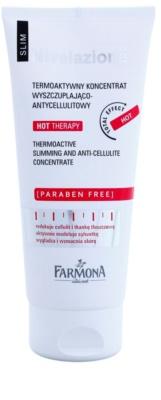 Farmona Nivelazione Slim thermoaktives Konzentrat zum Abnehmen gegen Zellulitis
