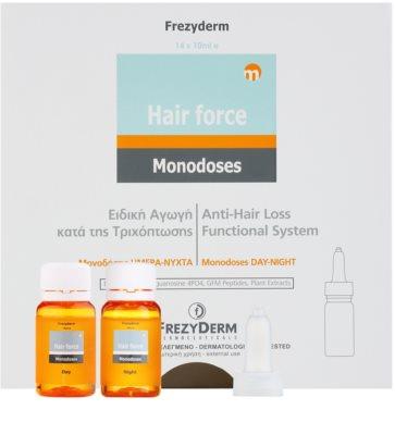 Frezyderm Hair Force bezoplachová péče proti padání vlasů na den a noc