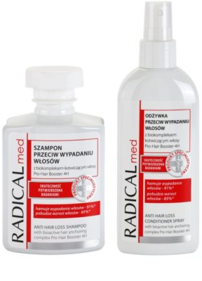 Ideepharm Radical Med Anti Hair Loss set cosmetice I. 2