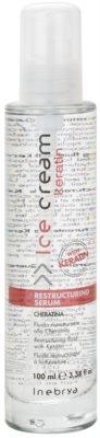 Inebrya Keratin restruktualisierendes Fluid mit Keratin Zusatz