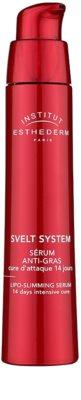 Institut Esthederm Svelt System verschlankendes Serum gegen Zellulitis