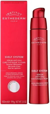 Institut Esthederm Svelt System serum contra la retención de líquidos en zonas problemáticas 1