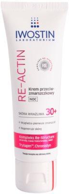 Iwostin Re-Actin crema de noche antiarrugas  para pieles sensibles
