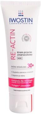 Iwostin Re-Actin creme de noite antirrugas para pele sensível