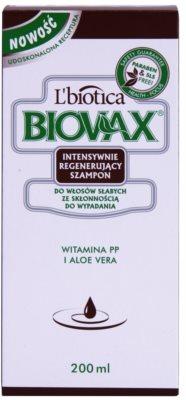 L'biotica Biovax Falling Hair sampon fortifiant impotriva caderii parului 2