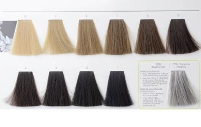 L'Oréal Professionnel Inoa ODS2 фарба для волосся 8