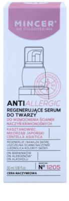 Mincer Pharma AntiAllergic N° 1200 ser regenerator impotriva rosetii si a vizibilitatii venelor 2