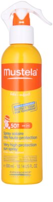 Mustela Solaires