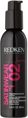 Redken Heat Styling Thermo Actif leite protetor  para finalização térmica de cabelo