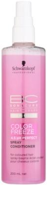 Schwarzkopf Professional BC Bonacure Color Freeze kosmetická sada II. 5