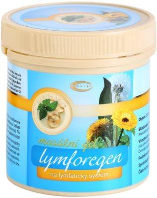 Topvet Lymforegen gel de massagem para acelerar a regeneração após a atividade física aumentada