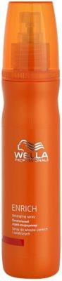 Wella Professionals Enrich tratament pentru par pentru par fin