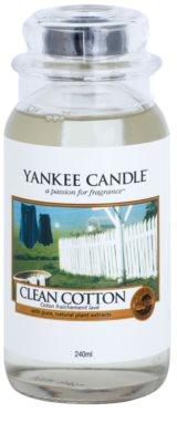 Yankee Candle Clean Cotton aroma difusor com recarga  Classic 1