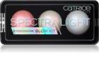 Catrice Spectra Light Glitter Eyeshadow