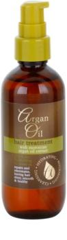 Argan Oil Hydrating Nourishing Cleansing інтенсивний зволожуючий догляд з аргановою олійкою