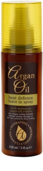 Argan Oil Hydrating Nourishing Cleansing Spray For Heat Hairstyling