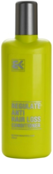 Brazil Keratin Anti Hair Loss keratinos kondicionáló a gyenge hajra