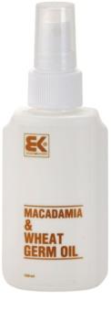 Brazil Keratin Macadamia & Wheat Germ Oil олійка для волосся та тіла