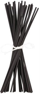 Comme des Garçons Series 3 Incense: Jaisalmer Insence Sticks 40 kpl