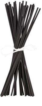 Comme des Garçons Series 3 Incense: Jaisalmer Insence Sticks 40 st.