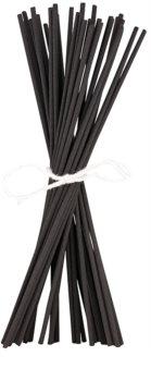 Comme des Garçons Series 3 Incense: Zagorsk Insence Sticks 40 pc
