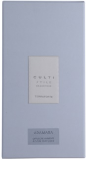 Culti Grandtour Aroma Diffuser With Refill 1000 ml  (Terraforte Aramara)