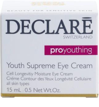 Declaré Pro Youthing szemkrém fiatalító hatással