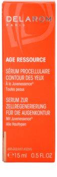 Delarom Anti Ageing Pre-Cellular sérum na očné kontúry s Juvenessence
