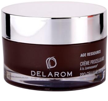 Delarom Anti Ageing Procellular Cream Juvenessence®