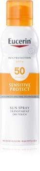 Eucerin Sun Sensitive Protect прозора емульсія для засмаги SPF 50
