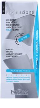 Farmona Nivelazione Slim zpevňující gel proti celulitidě