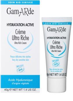 Gamarde Hydratation Active hĺbkovo hydratačný a výživný krém pre suchú až citlivú pleť