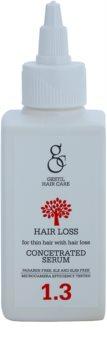 Gestil Hair Loss szérum hajritkulás és hajhullás ellen