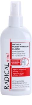Ideepharm Radical Med Anti Hair Loss balsam sub forma de spray impotriva caderii parului