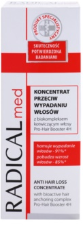 Ideepharm Radical Med Anti Hair Loss koncentrat proti izpadanju las