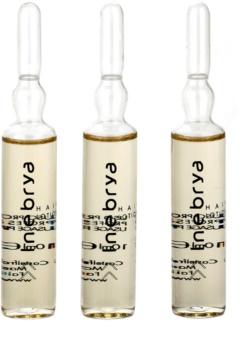 Inebrya Energy Care to Treat Hair Loss