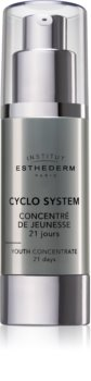 Institut Esthederm Cyclo System concentrado intensivo 21 días para rejuvenecer la piel madura