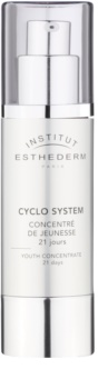 Institut Esthederm Cyclo System intensywny 21-dniowy koncentrat odmładzający do cery dojrzałej