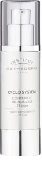 Institut Esthederm Cyclo System intenzivní 21denní koncentrát pro omlazení zralé pleti